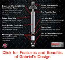 Click for Features and Benefits of Gabriel's Design